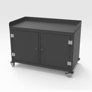 Rated Service Workbench